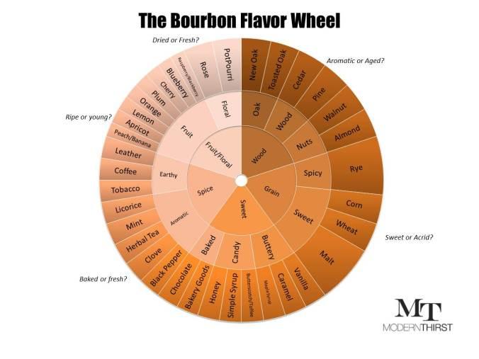 flavor-wheel-21